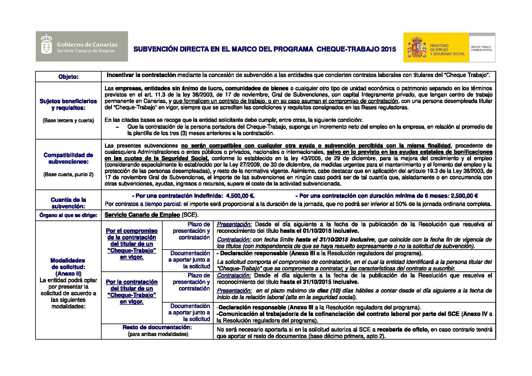 incentivos a la contrataci n programa cheque trabajo 2015